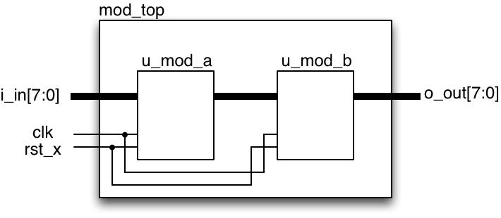 mod_topモジュール